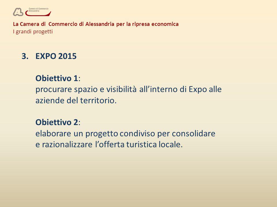 La Camera di Commercio di Alessandria per la ripresa economica I grandi progetti 3.EXPO 2015 Obiettivo 1: procurare spazio e visibilità all'interno di