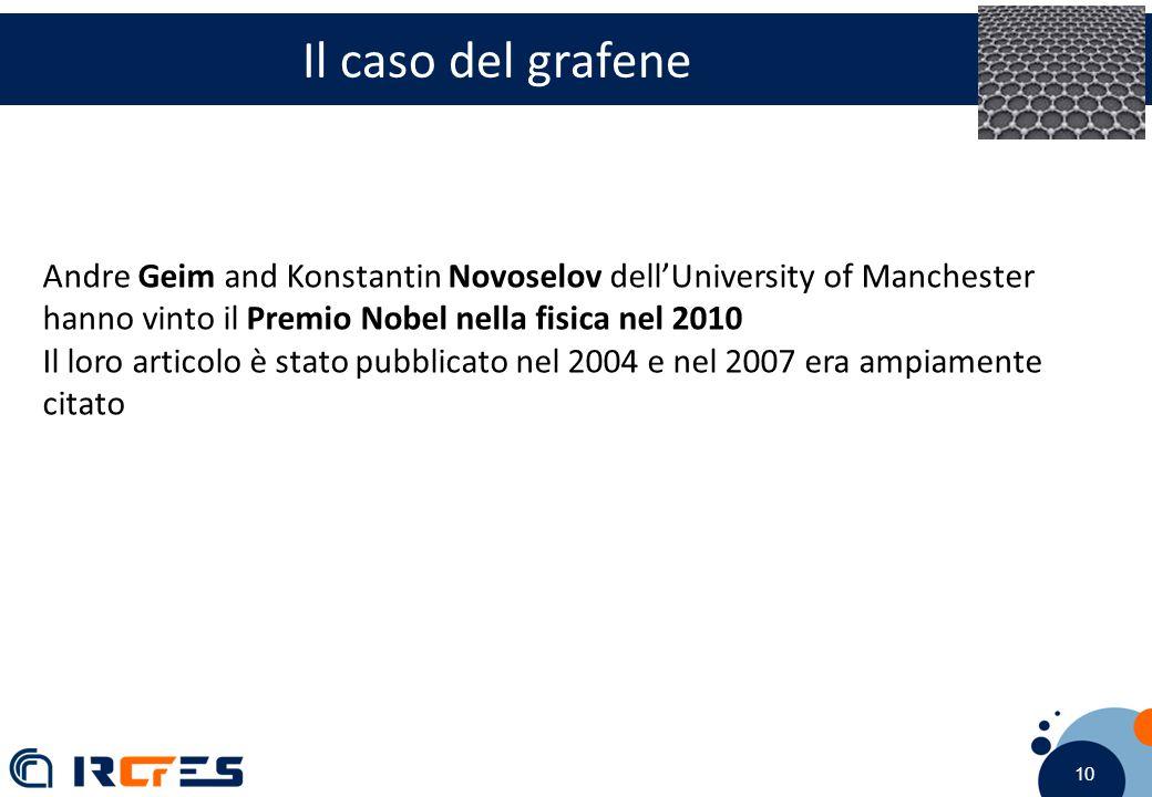 10 Il caso del grafene Andre Geim and Konstantin Novoselov dell'University of Manchester hanno vinto il Premio Nobel nella fisica nel 2010 Il loro articolo è stato pubblicato nel 2004 e nel 2007 era ampiamente citato