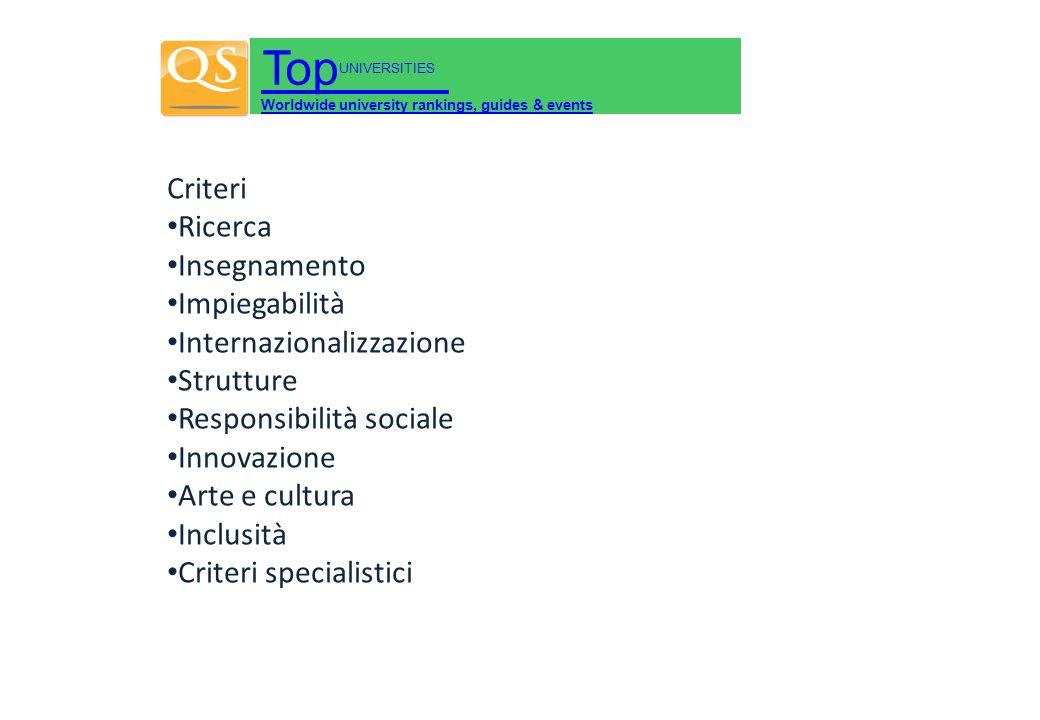 Criteri Ricerca Insegnamento Impiegabilità Internazionalizzazione Strutture Responsibilità sociale Innovazione Arte e cultura Inclusità Criteri specialistici Top UNIVERSITIES Worldwide university rankings, guides & events