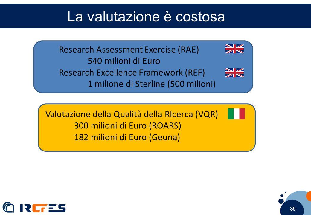 36 Valutazione della Qualità della RIcerca (VQR) 300 milioni di Euro (ROARS) 182 milioni di Euro (Geuna) Research Assessment Exercise (RAE) 540 milioni di Euro Research Excellence Framework (REF) 1 milione di Sterline (500 milioni) La valutazione è costosa