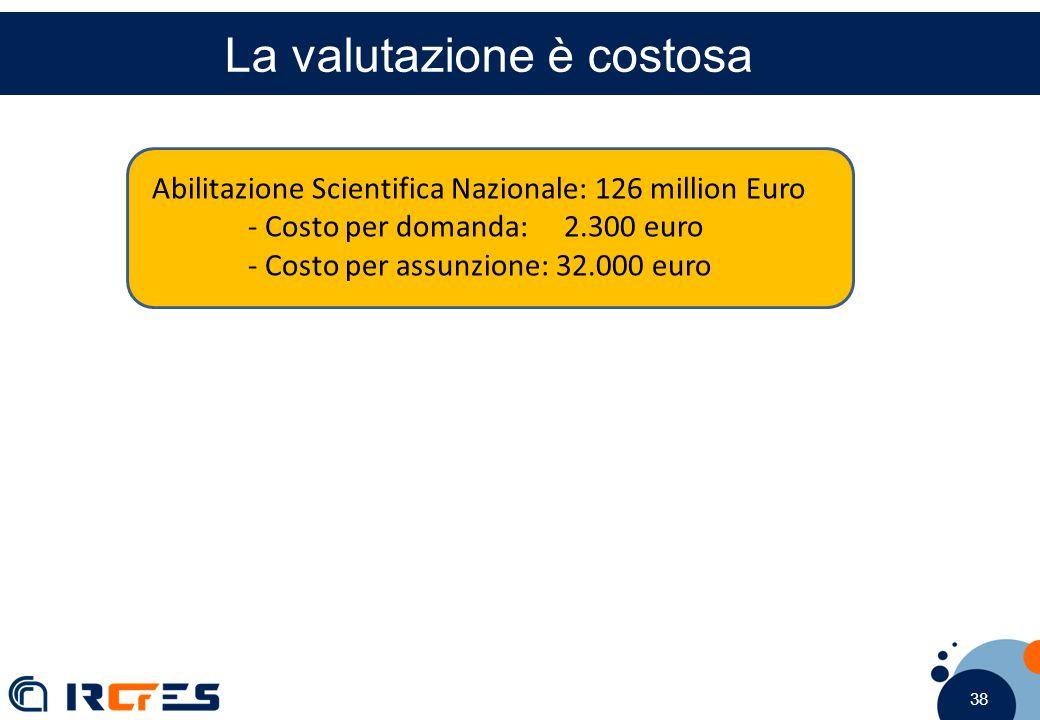 38 La valutazione è costosa Abilitazione Scientifica Nazionale: 126 million Euro - Costo per domanda: 2.300 euro - Costo per assunzione: 32.000 euro