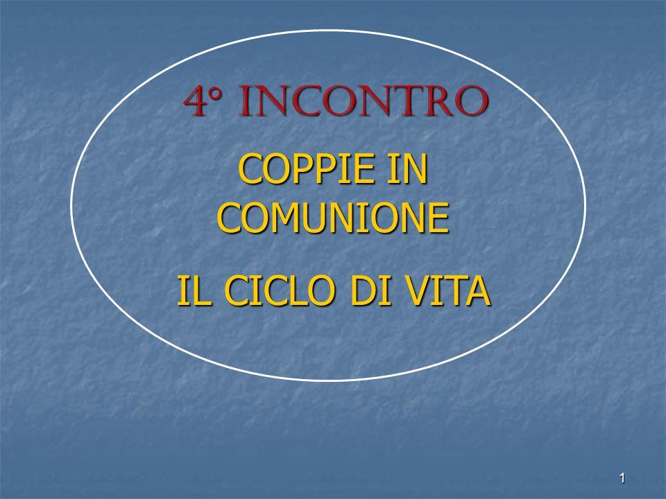 1 4° incontro COPPIE IN COMUNIONE IL CICLO DI VITA