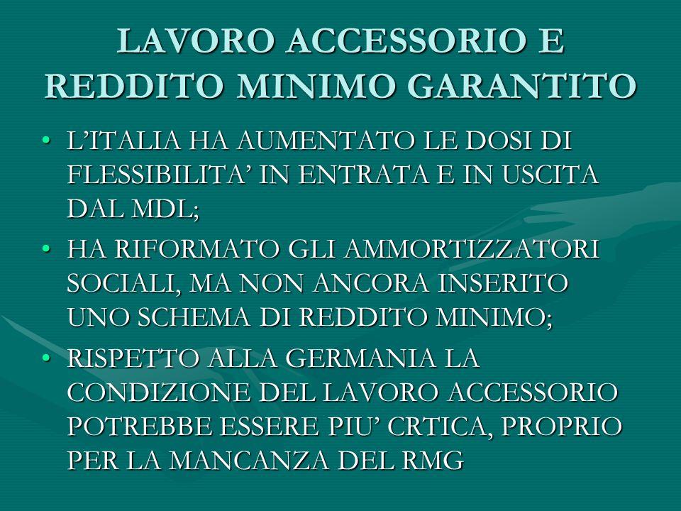 LAVORO ACCESSORIO E REDDITO MINIMO GARANTITO L'ITALIA HA AUMENTATO LE DOSI DI FLESSIBILITA' IN ENTRATA E IN USCITA DAL MDL;L'ITALIA HA AUMENTATO LE DO