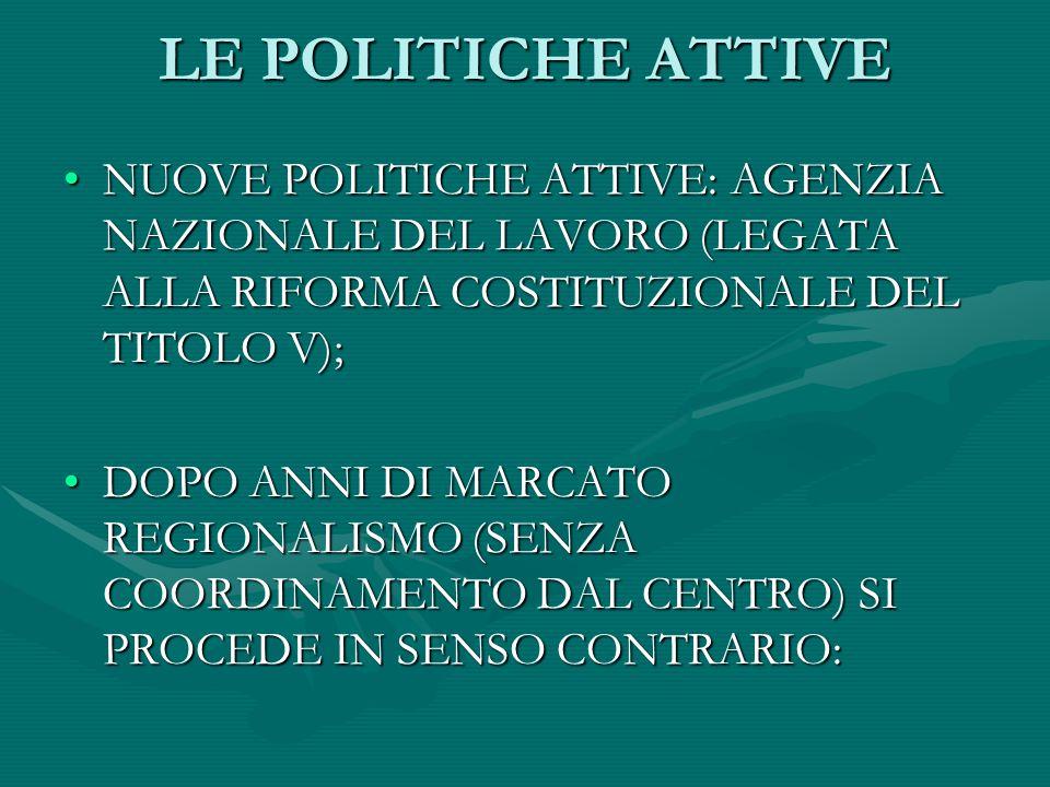 LE POLITICHE ATTIVE NUOVE POLITICHE ATTIVE: AGENZIA NAZIONALE DEL LAVORO (LEGATA ALLA RIFORMA COSTITUZIONALE DEL TITOLO V);NUOVE POLITICHE ATTIVE: AGE