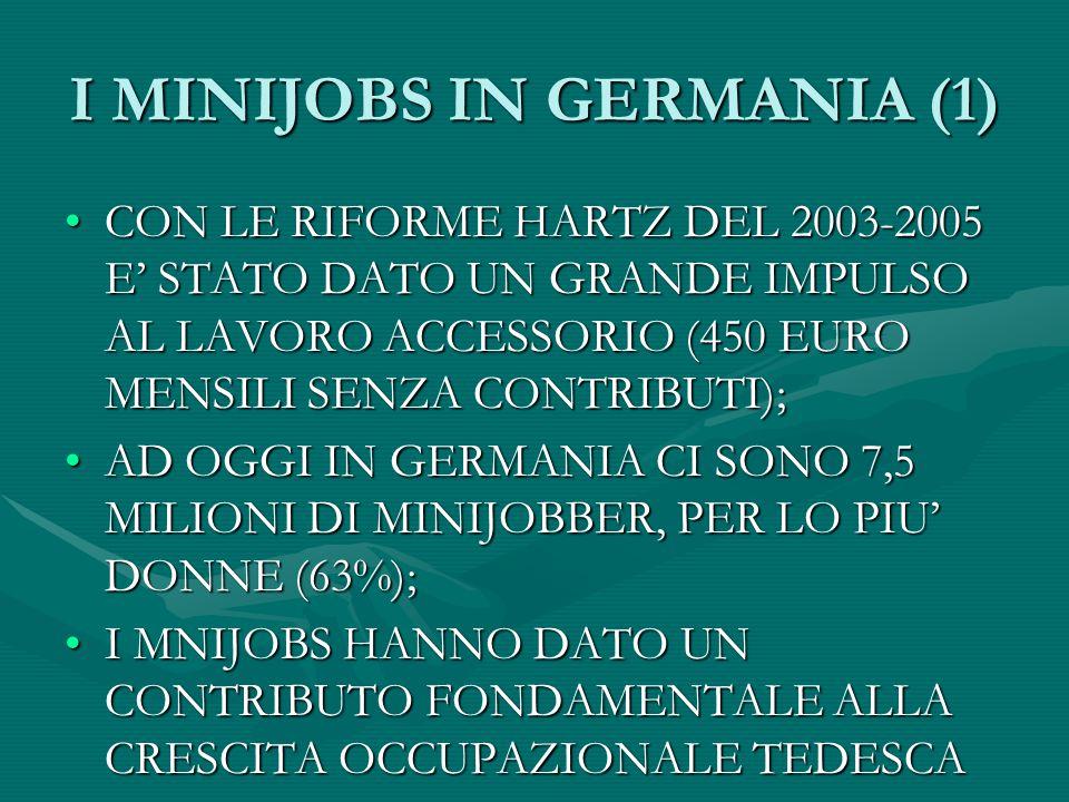 I MINIJOBS IN GERMANIA (1) CON LE RIFORME HARTZ DEL 2003-2005 E' STATO DATO UN GRANDE IMPULSO AL LAVORO ACCESSORIO (450 EURO MENSILI SENZA CONTRIBUTI)