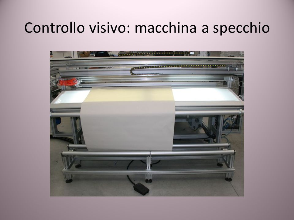 Controllo visivo: macchina a specchio