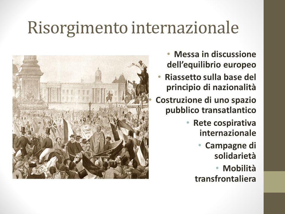Risorgimento internazionale Messa in discussione dell'equilibrio europeo Riassetto sulla base del principio di nazionalità Costruzione di uno spazio p