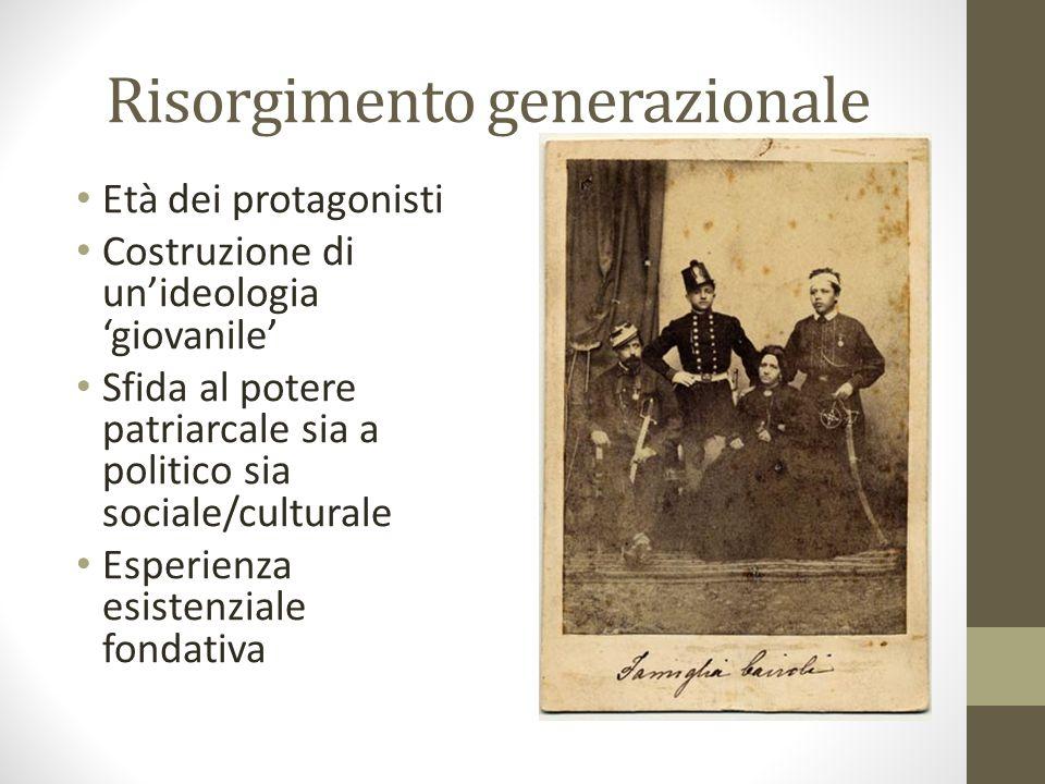 Risorgimento generazionale Età dei protagonisti Costruzione di un'ideologia 'giovanile' Sfida al potere patriarcale sia a politico sia sociale/cultura