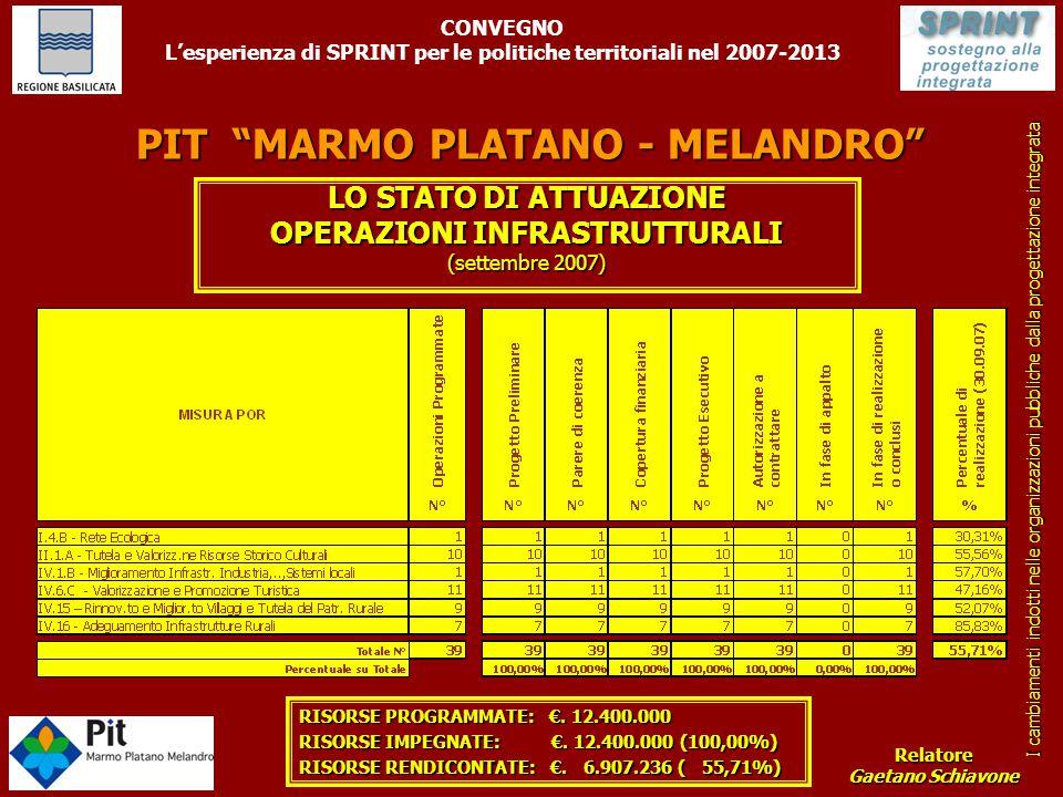 """PIT """"MARMO PLATANO - MELANDRO"""" LO STATO DI ATTUAZIONE OPERAZIONI INFRASTRUTTURALI (settembre 2007) RISORSE PROGRAMMATE: €. 12.400.000 RISORSE IMPEGNAT"""