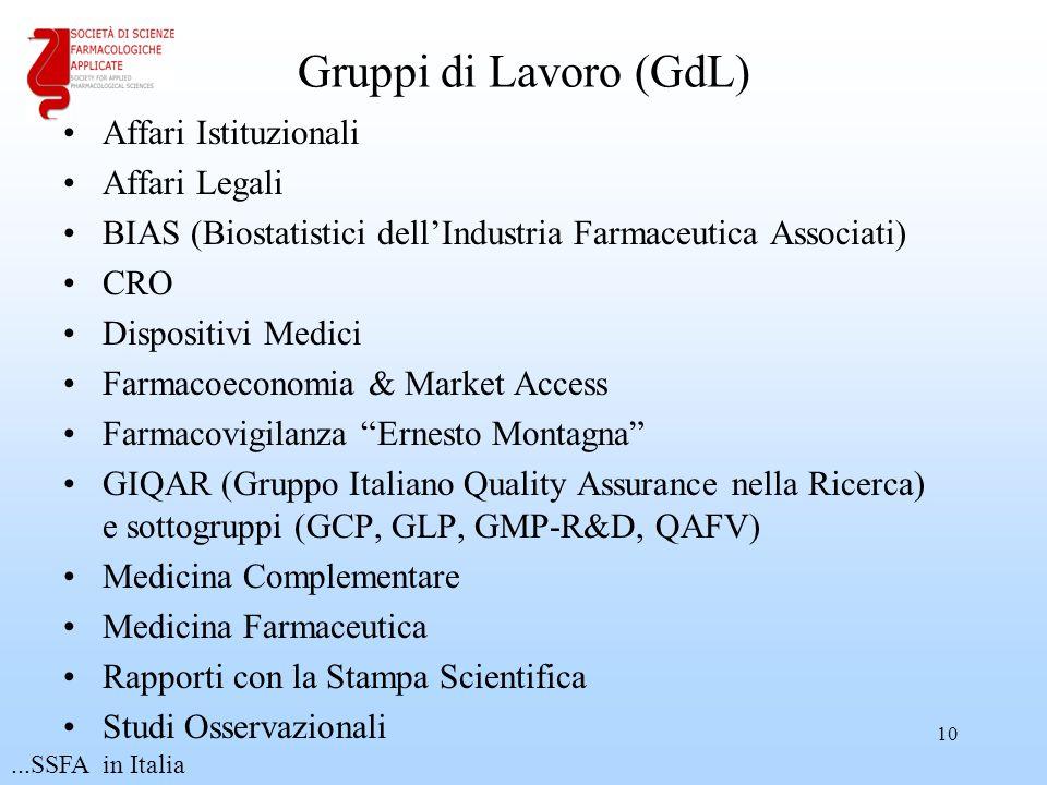 Gruppi di Lavoro (GdL) Affari Istituzionali Affari Legali BIAS (Biostatistici dell'Industria Farmaceutica Associati) CRO Dispositivi Medici Farmacoeco