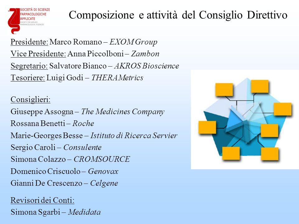 Composizione e attività del Consiglio Direttivo Presidente: Marco Romano – EXOM Group Vice Presidente: Anna Piccolboni – Zambon Segretario: Salvatore