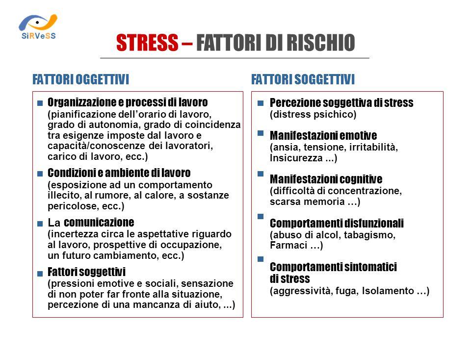 STRESS – FATTORI DI RISCHIO Organizzazione e processi di lavoro (pianificazione dell'orario di lavoro, grado di autonomia, grado di coincidenza tra es