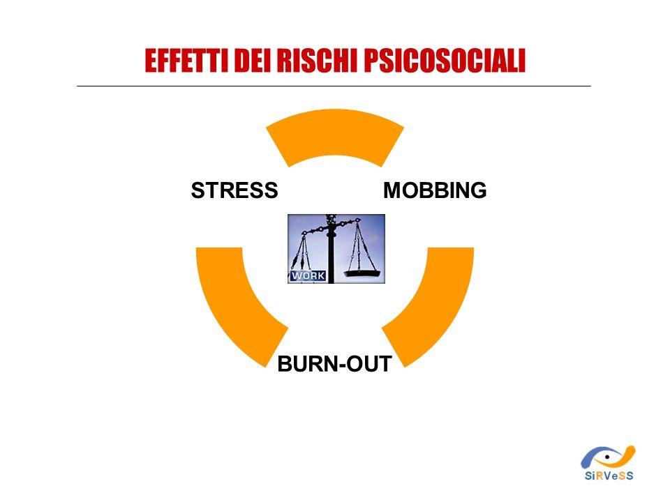 MOBBING BURN-OUT STRESS EFFETTI DEI RISCHI PSICOSOCIALI