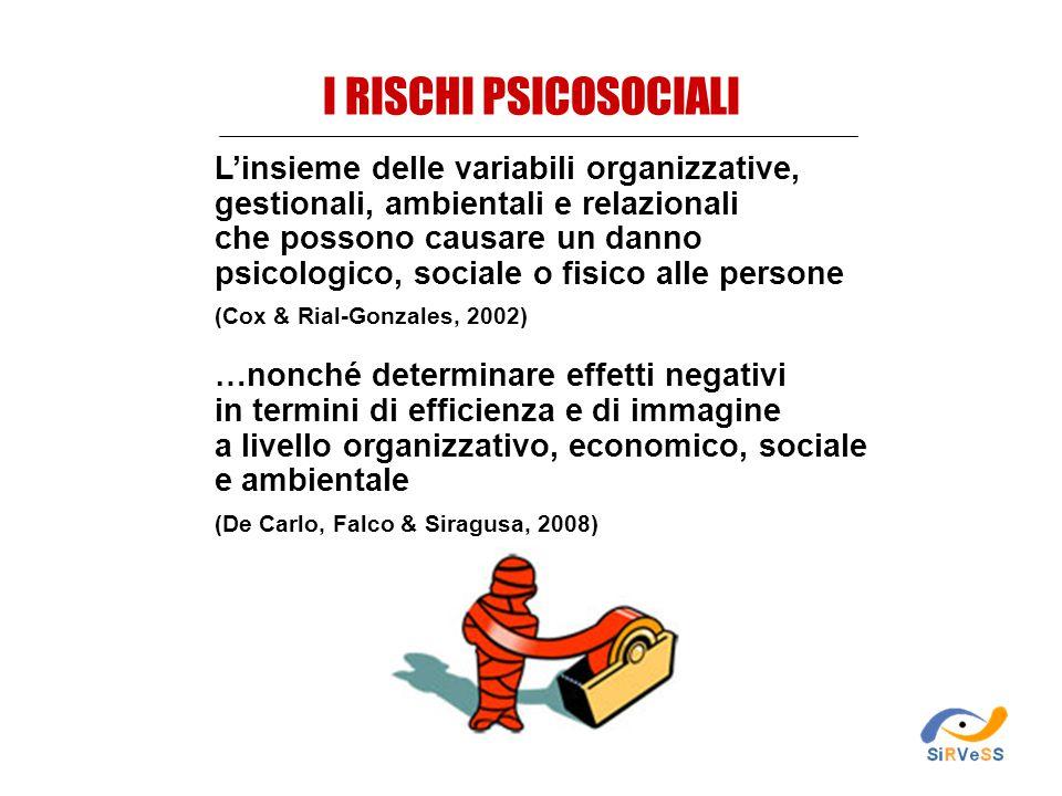 L'insieme delle variabili organizzative, gestionali, ambientali e relazionali che possono causare un danno psicologico, sociale o fisico alle persone