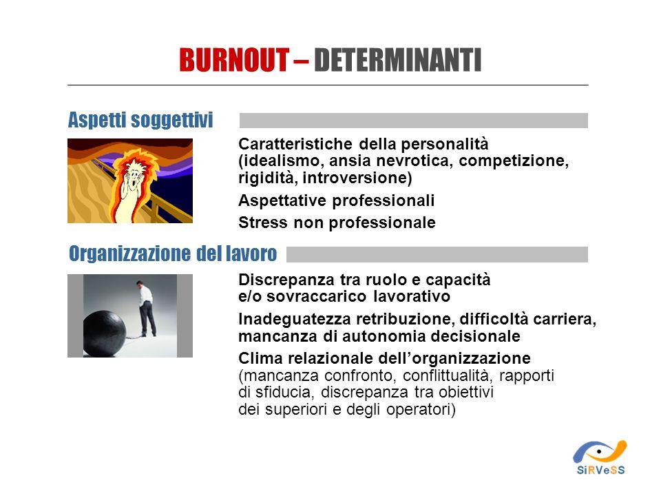 Caratteristiche della personalità (idealismo, ansia nevrotica, competizione, rigidità, introversione) Aspettative professionali Stress non professiona