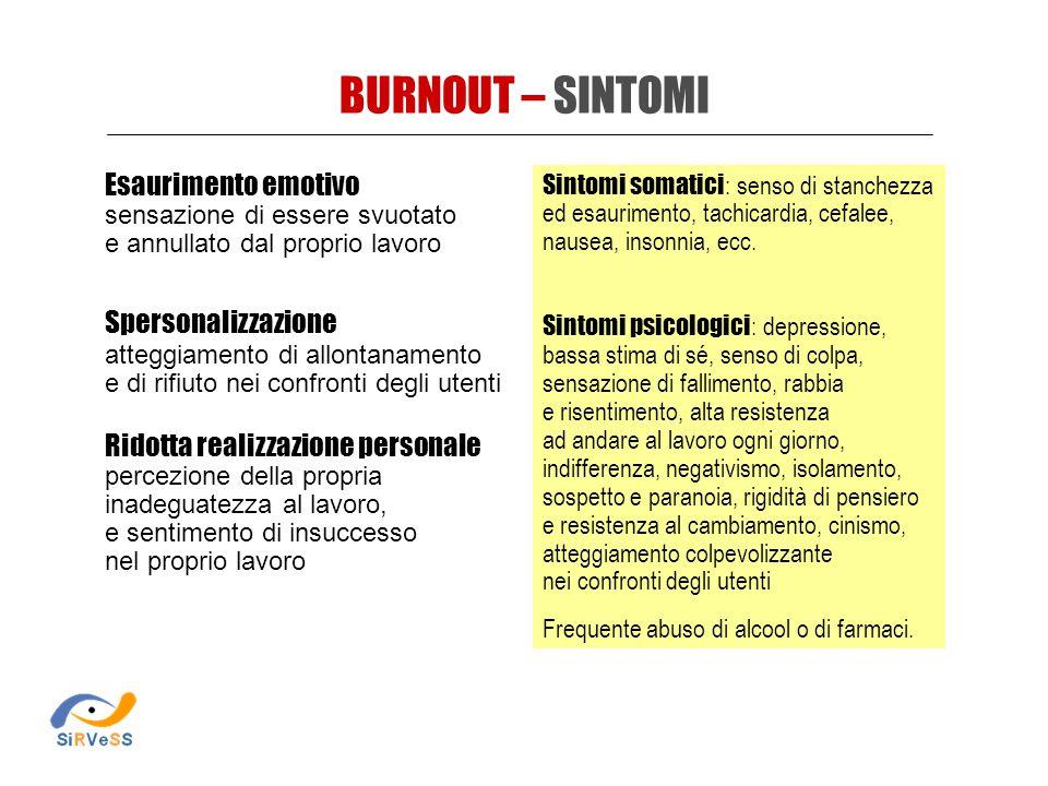 Sintomi somatici : senso di stanchezza ed esaurimento, tachicardia, cefalee, nausea, insonnia, ecc. Sintomi psicologici : depressione, bassa stima di