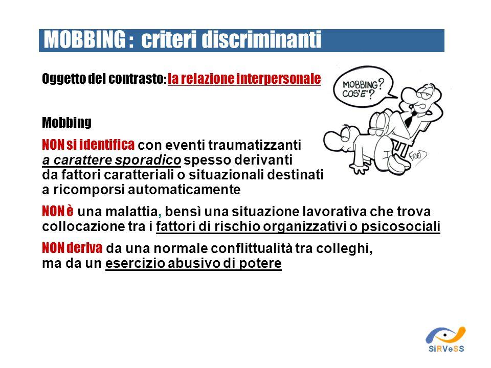 Oggetto del contrasto: la relazione interpersonale Mobbing NON si identifica con eventi traumatizzanti a carattere sporadico spesso derivanti da fatto