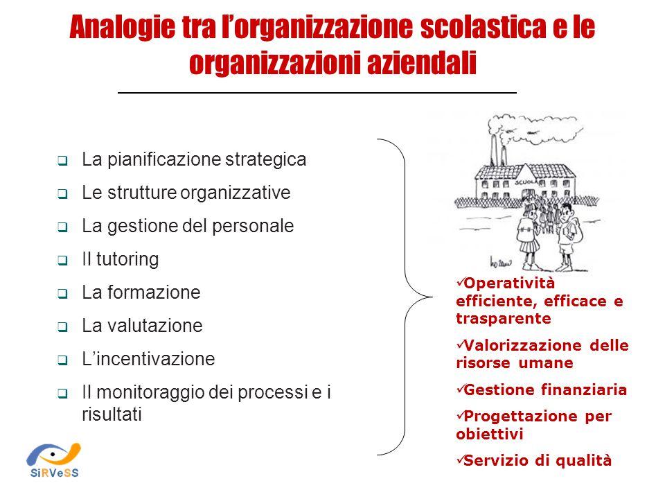 Analogie tra l'organizzazione scolastica e le organizzazioni aziendali  La pianificazione strategica  Le strutture organizzative  La gestione del p