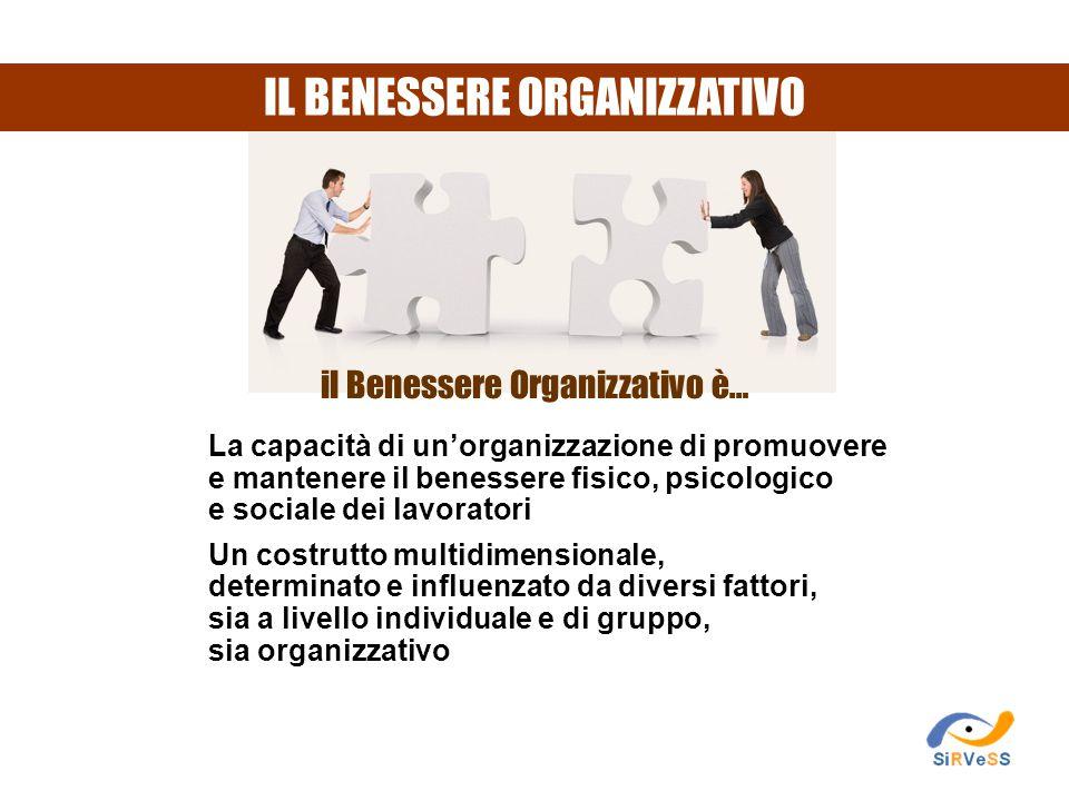 IL BENESSERE ORGANIZZATIVO il Benessere Organizzativo è… La capacità di un'organizzazione di promuovere e mantenere il benessere fisico, psicologico e sociale dei lavoratori Un costrutto multidimensionale, determinato e influenzato da diversi fattori, sia a livello individuale e di gruppo, sia organizzativo