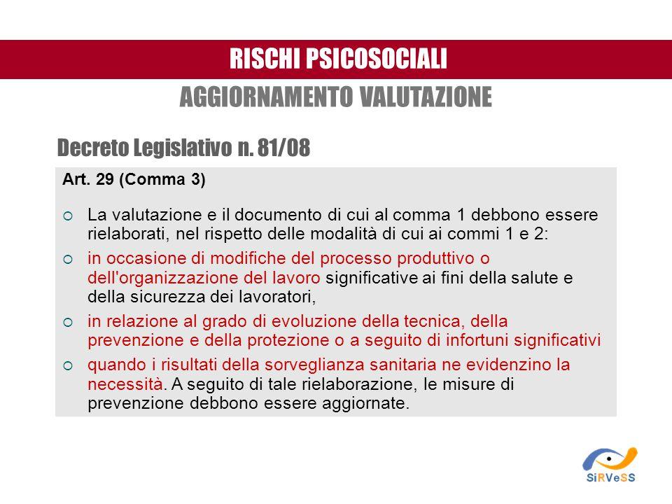 RISCHI PSICOSOCIALI AGGIORNAMENTO VALUTAZIONE Art. 29 (Comma 3)  La valutazione e il documento di cui al comma 1 debbono essere rielaborati, nel risp