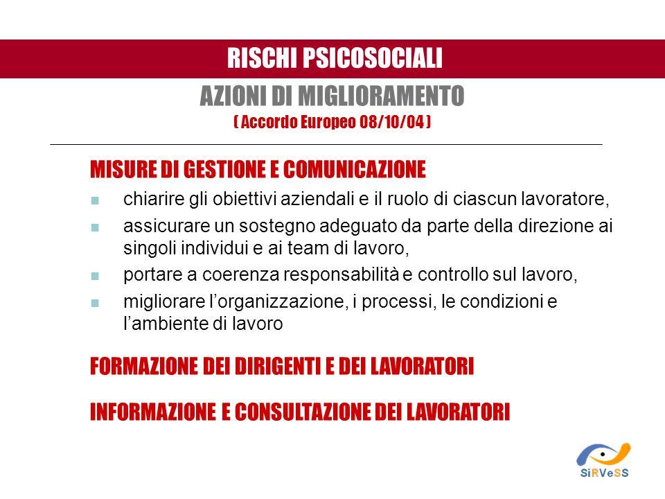 RISCHI PSICOSOCIALI AZIONI DI MIGLIORAMENTO ( Accordo Europeo 08/10/04 ) MISURE DI GESTIONE E COMUNICAZIONE chiarire gli obiettivi aziendali e il ruol