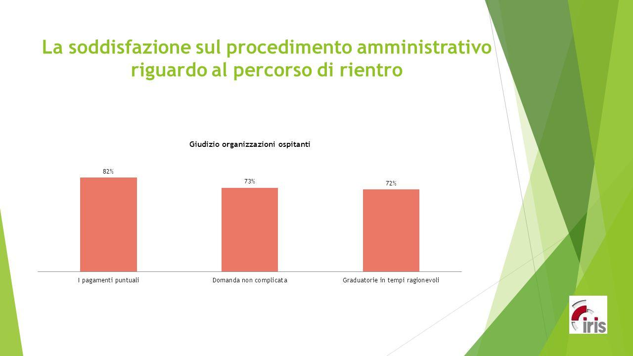 La soddisfazione sul procedimento amministrativo riguardo al percorso di rientro