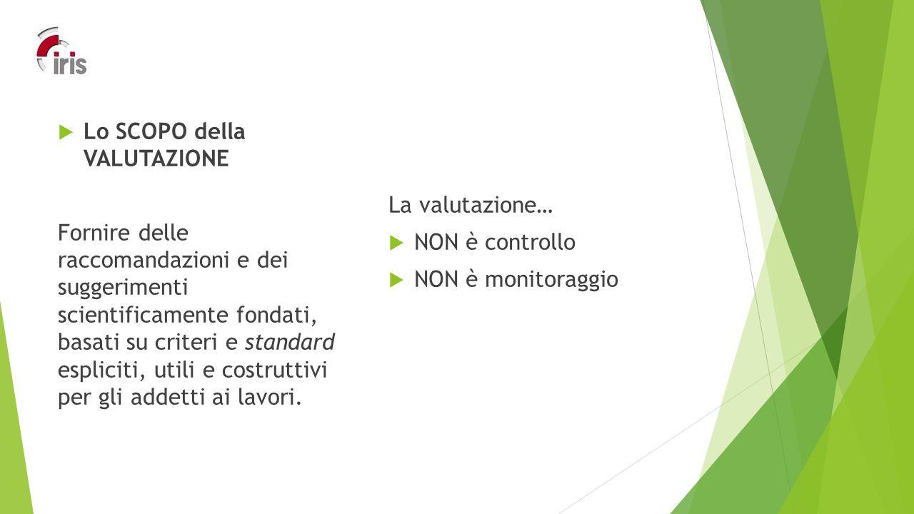  Lo SCOPO della VALUTAZIONE Fornire delle raccomandazioni e dei suggerimenti scientificamente fondati, basati su criteri e standard espliciti, utili e costruttivi per gli addetti ai lavori.