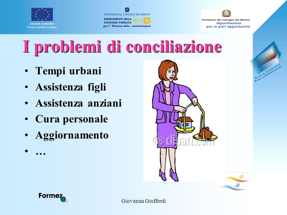 Giovanna Giuffredi I problemi di conciliazione Tempi urbani Assistenza figli Assistenza anziani Cura personale Aggiornamento …