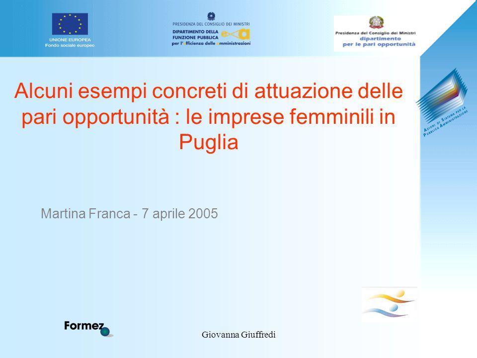 Giovanna Giuffredi Alcuni esempi concreti di attuazione delle pari opportunità : le imprese femminili in Puglia Martina Franca - 7 aprile 2005