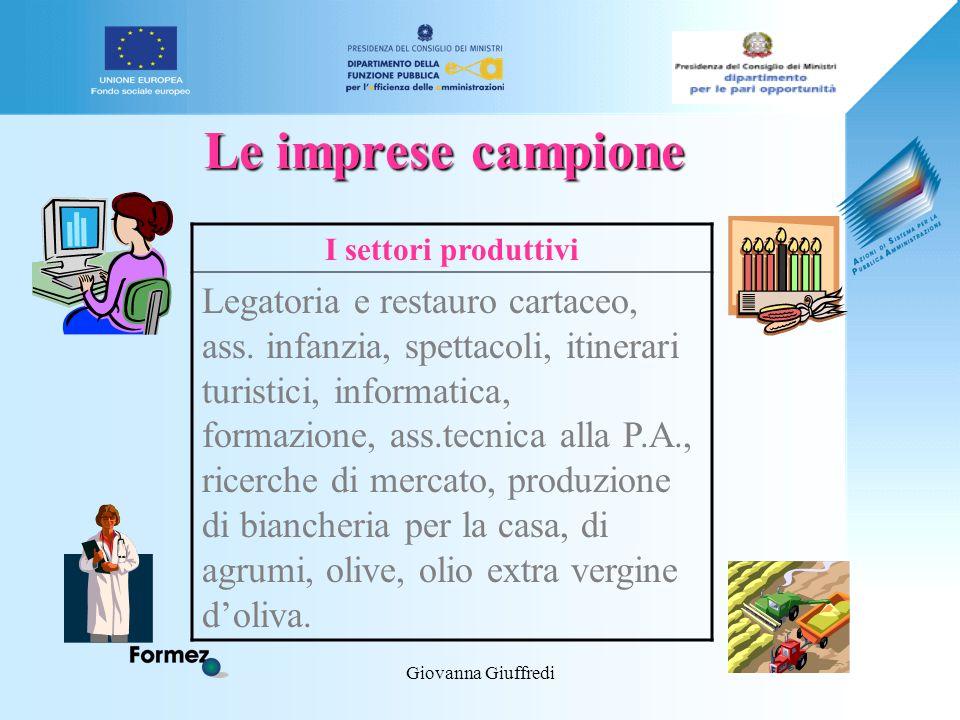 Giovanna Giuffredi Le imprese campione I settori produttivi Legatoria e restauro cartaceo, ass.