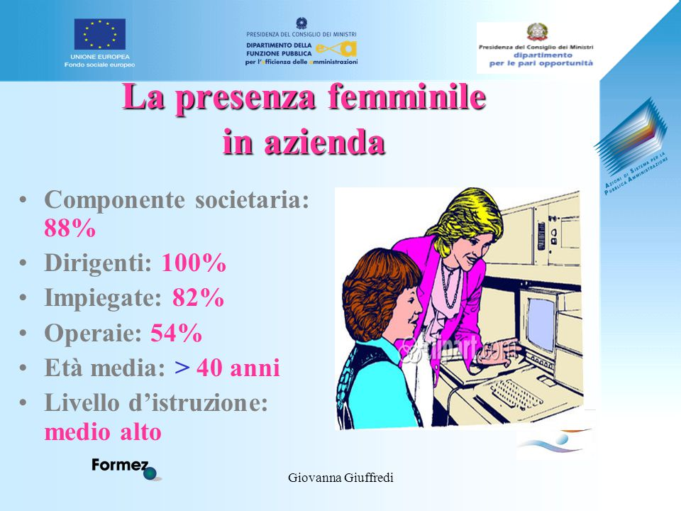 Giovanna Giuffredi La presenza femminile in azienda Componente societaria: 88% Dirigenti: 100% Impiegate: 82% Operaie: 54% Età media: > 40 anni Livello d'istruzione: medio alto