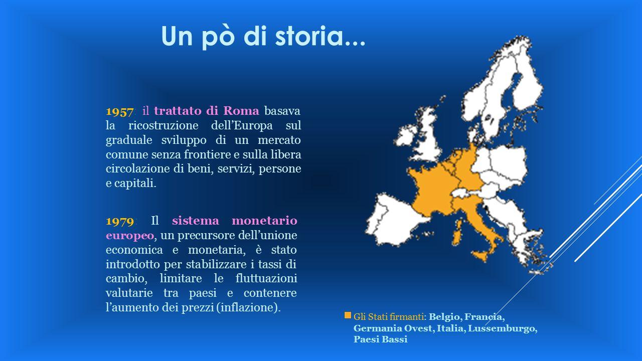 1979: Il sistema monetario europeo, un precursore dell'unione economica e monetaria, è stato introdotto per stabilizzare i tassi di cambio, limitare l