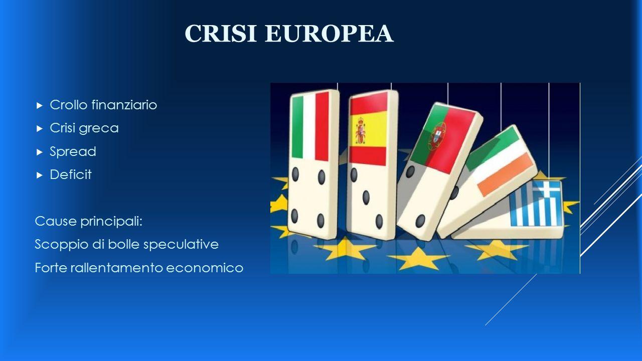CRISI EUROPEA  Crollo finanziario  Crisi greca  Spread  Deficit Cause principali: Scoppio di bolle speculative Forte rallentamento economico