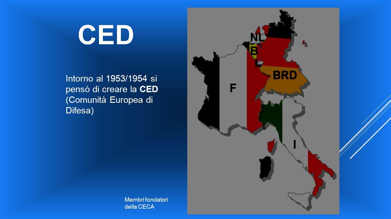  La Comunità Economica Europea nasce il 1 gennaio 1958  Contemporaneamente nasce l EURATOM o CEEA (Comunità Europea dell Energia Atomica).