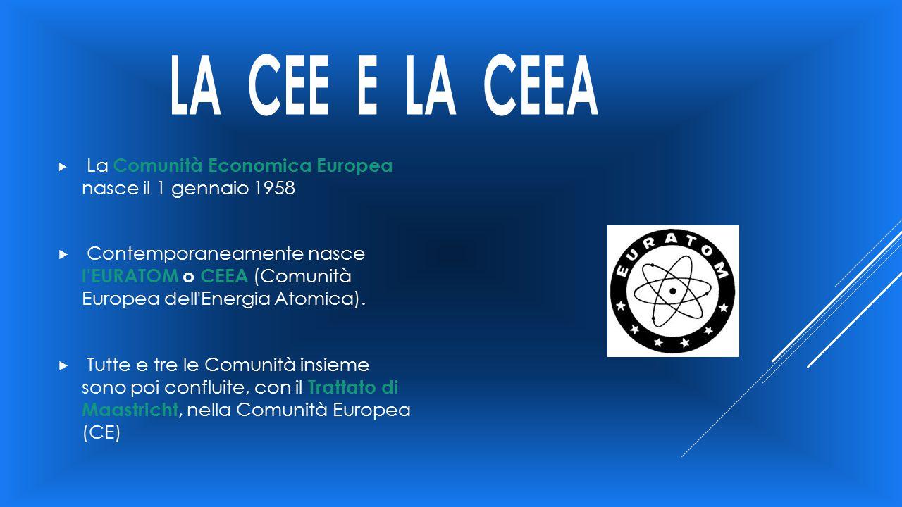  La Comunità Economica Europea nasce il 1 gennaio 1958  Contemporaneamente nasce l'EURATOM o CEEA (Comunità Europea dell'Energia Atomica).  Tutte e