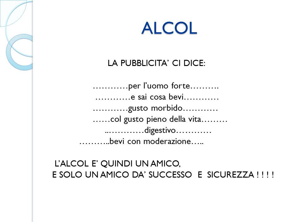 ALCOL ALCOL LA PUBBLICITA' CI DICE: …………per l'uomo forte………. …………e sai cosa bevi………… …………gusto morbido………… ……col gusto pieno della vita………..…………digest