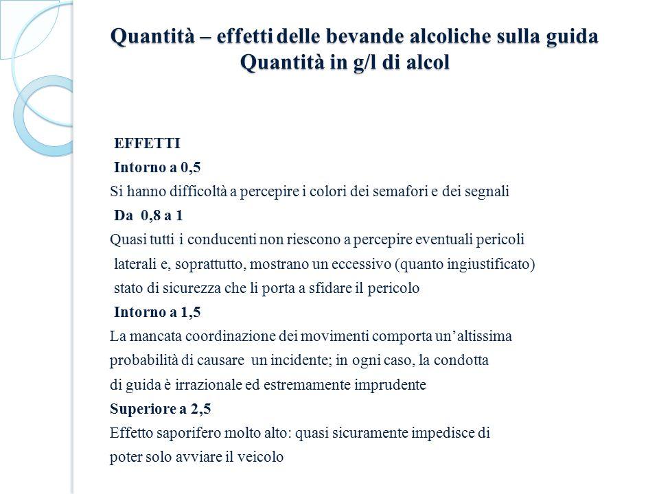 Quantità – effetti delle bevande alcoliche sulla guida Quantità in g/l di alcol EFFETTI Intorno a 0,5 Si hanno difficoltà a percepire i colori dei sem