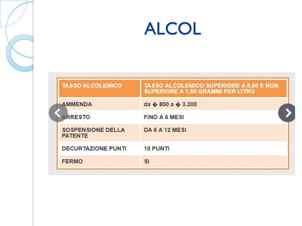 ALCOL ALCOL