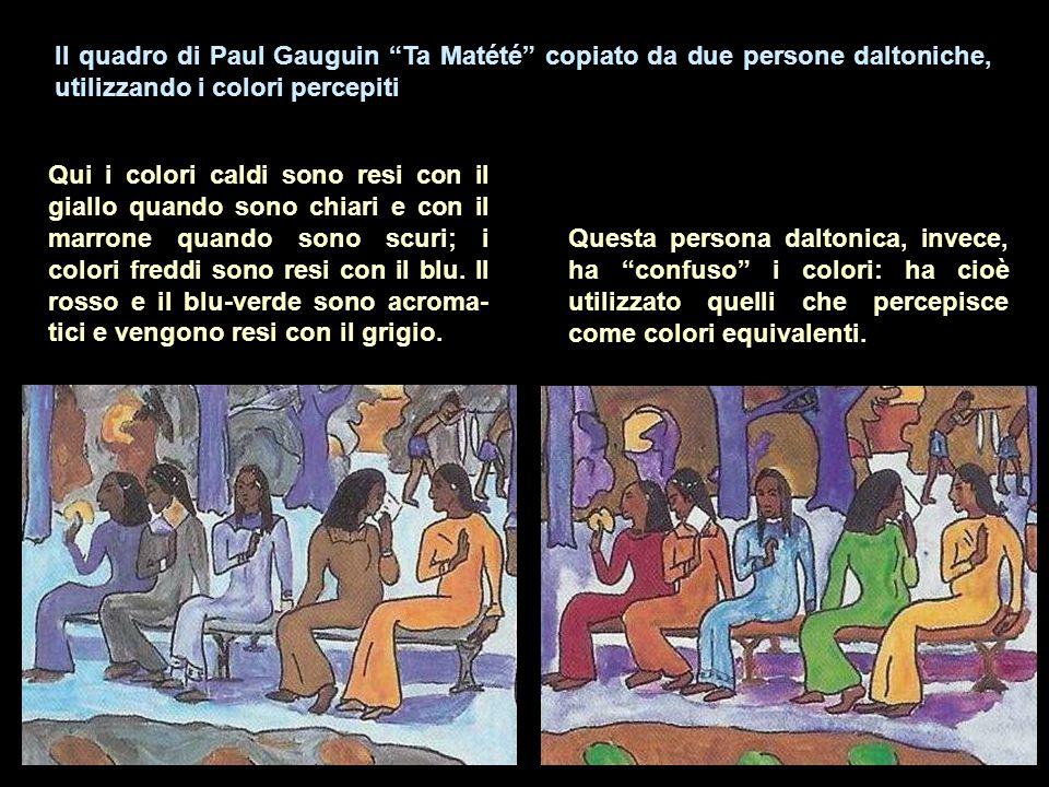 Il quadro di Paul Gauguin Ta Matété copiato da due persone daltoniche, utilizzando i colori percepiti Qui i colori caldi sono resi con il giallo quando sono chiari e con il marrone quando sono scuri; i colori freddi sono resi con il blu.