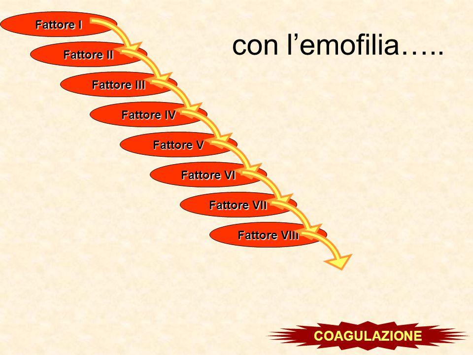 con l'emofilia…..
