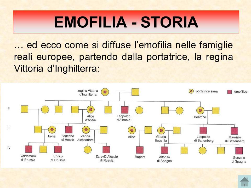 … ed ecco come si diffuse l'emofilia nelle famiglie reali europee, partendo dalla portatrice, la regina Vittoria d'Inghilterra: EMOFILIA - STORIA
