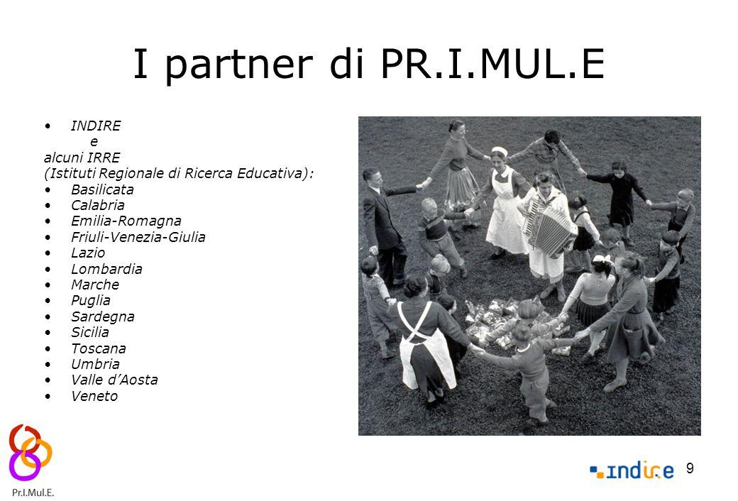9 I partner di PR.I.MUL.E INDIRE e alcuni IRRE (Istituti Regionale di Ricerca Educativa): Basilicata Calabria Emilia-Romagna Friuli-Venezia-Giulia Laz