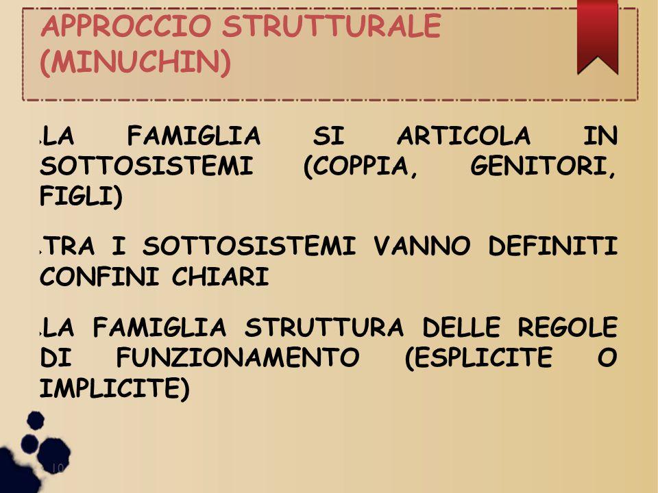 APPROCCIO STRUTTURALE (MINUCHIN)  LA FAMIGLIA SI ARTICOLA IN SOTTOSISTEMI (COPPIA, GENITORI, FIGLI)  TRA I SOTTOSISTEMI VANNO DEFINITI CONFINI CHIAR