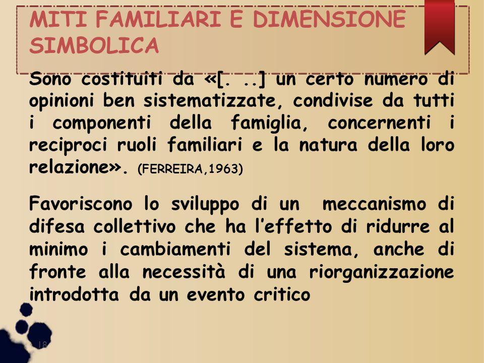 MITI FAMILIARI E DIMENSIONE SIMBOLICA Sono costituiti da «[...] un certo numero di opinioni ben sistematizzate, condivise da tutti i componenti della