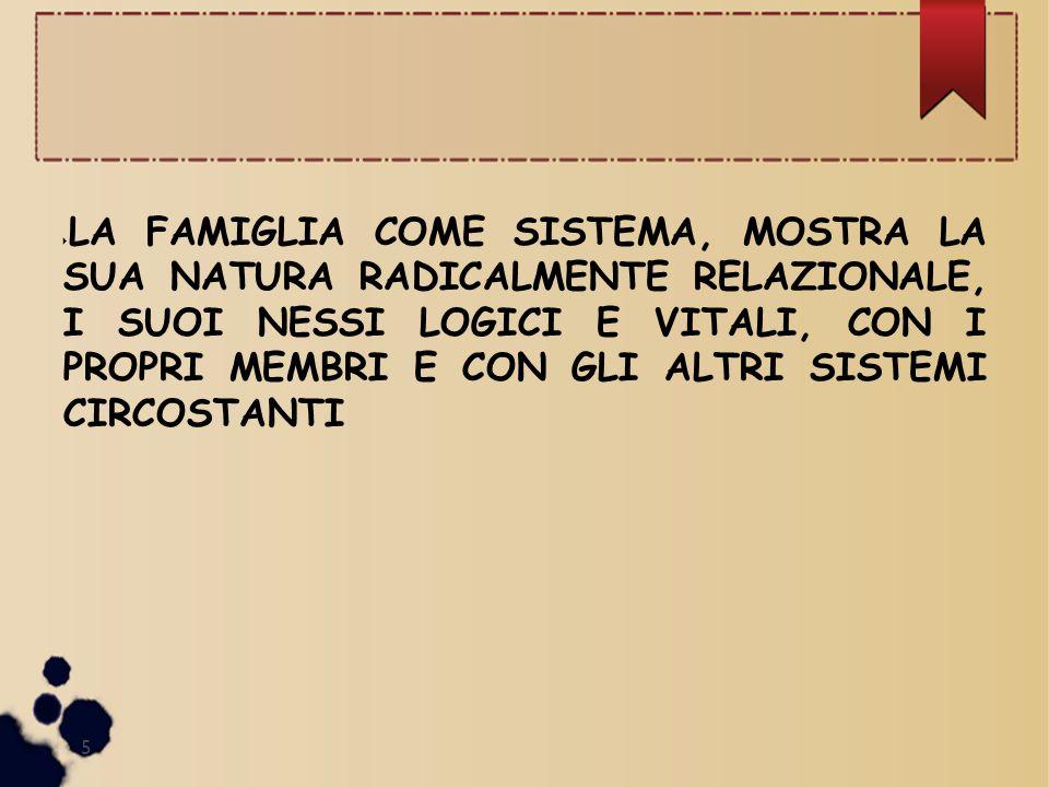 STUDI SULLA FAMIGLIA 1.