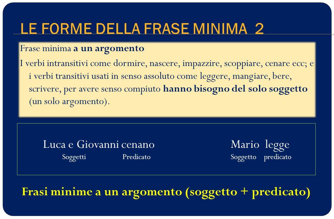 LE FORME DELLA FRASE MINIMA 2 Luca e Giovanni cenano Mario legge Soggetti Predicato Soggetto predicato Frasi minime a un argomento (soggetto + predicato)
