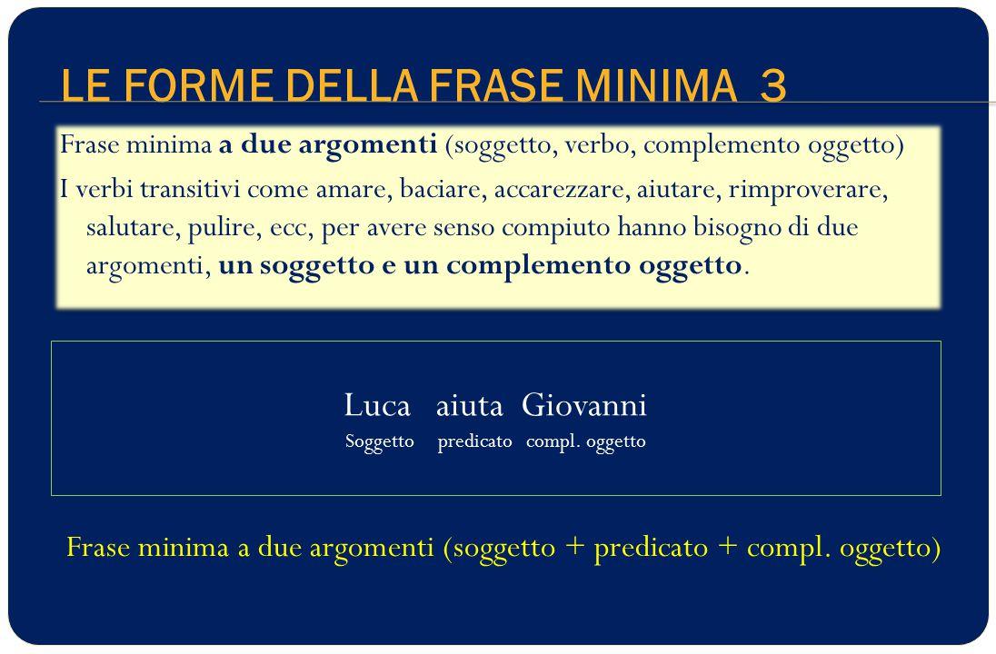 LE FORME DELLA FRASE MINIMA 3 Luca aiuta Giovanni Soggetto predicato compl.