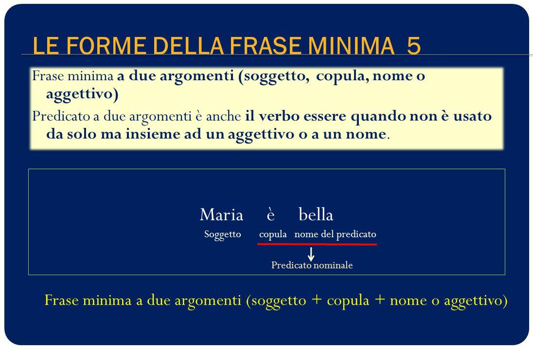 LE FORME DELLA FRASE MINIMA 5 Maria è bella Soggetto copula nome del predicato Frase minima a due argomenti (soggetto + copula + nome o aggettivo) Predicato nominale