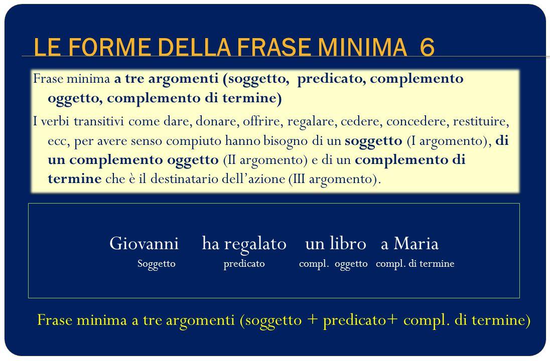 LE FORME DELLA FRASE MINIMA 6 Giovanni ha regalato un libro a Maria Soggetto predicato compl.