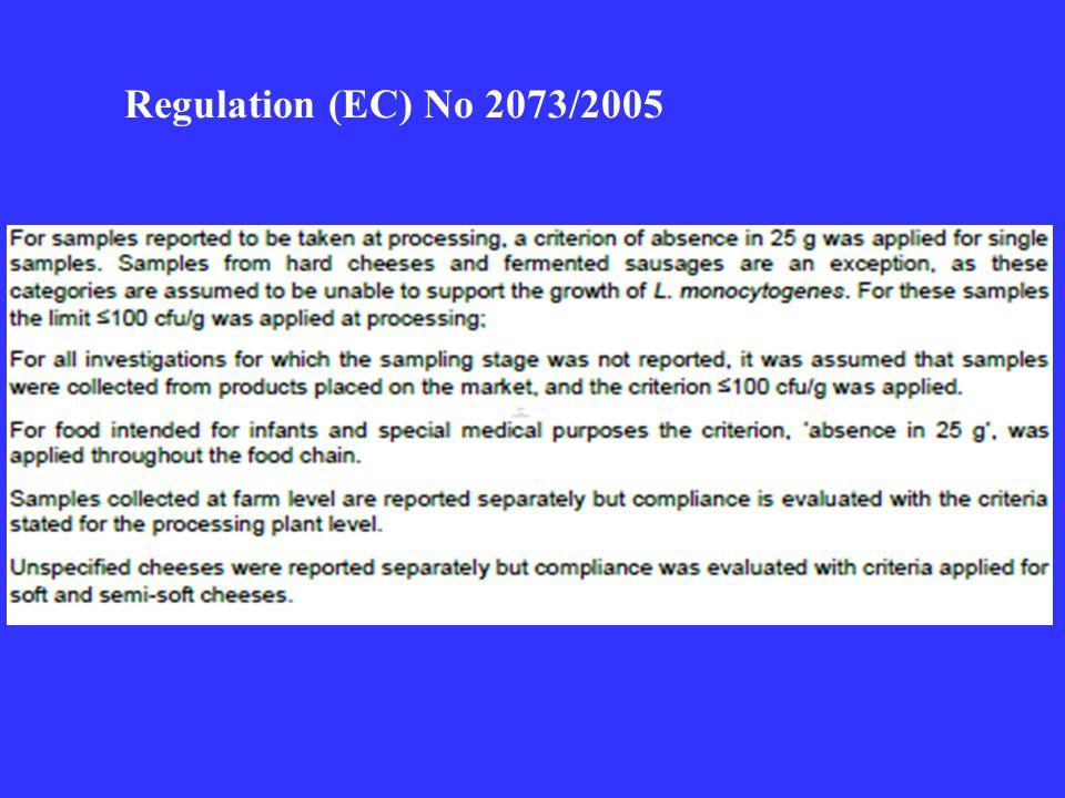 Regulation (EC) No 2073/2005
